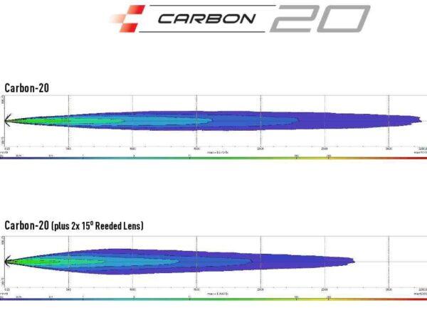 CARBON-20