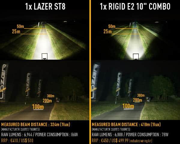 Lazer_ST8_vs_Rigid_E2_Combo_Blog
