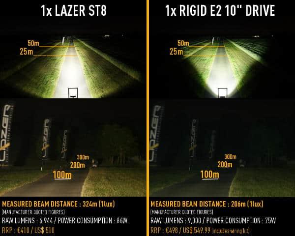 Lazer_ST8_vs_Rigid_E2_Drive_Blog