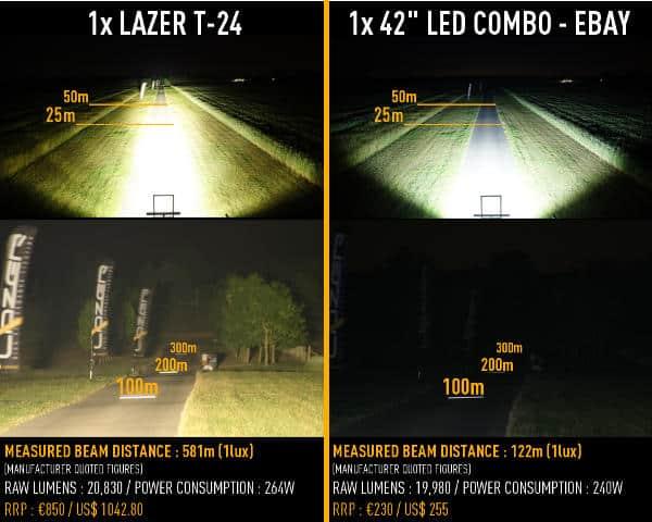 Lazer_T24_vs_42In_Ebay_Blog