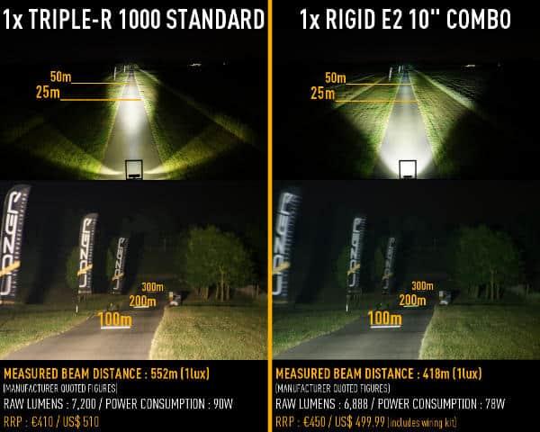 RRR_1000_Std_vs_Rigid_E2_Combo_Blog
