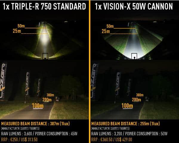 RRR_750_Std_vs_VisionX_50W_Cannon_Blog
