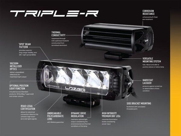 TRIPLE-R 750 ELITE GEN2