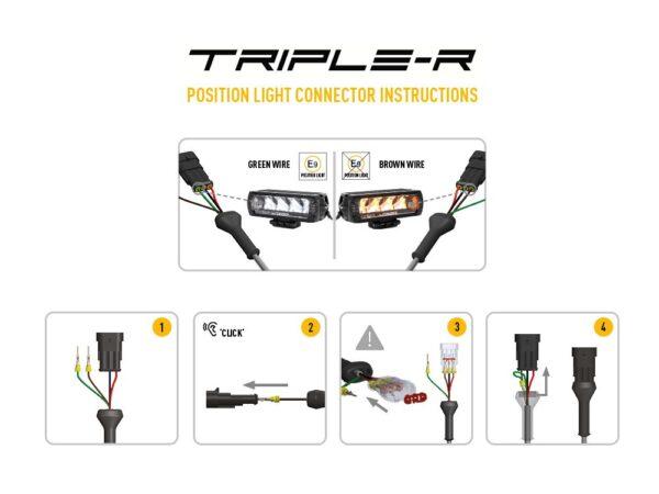 TRIPLE-R 750 GEN2