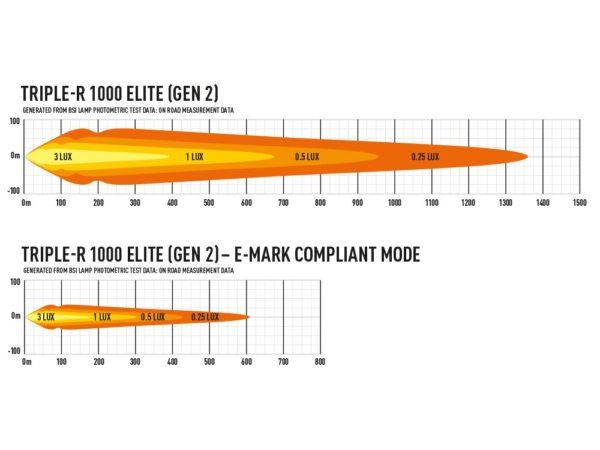TRIPLE-R 1000 ELITE GEN2